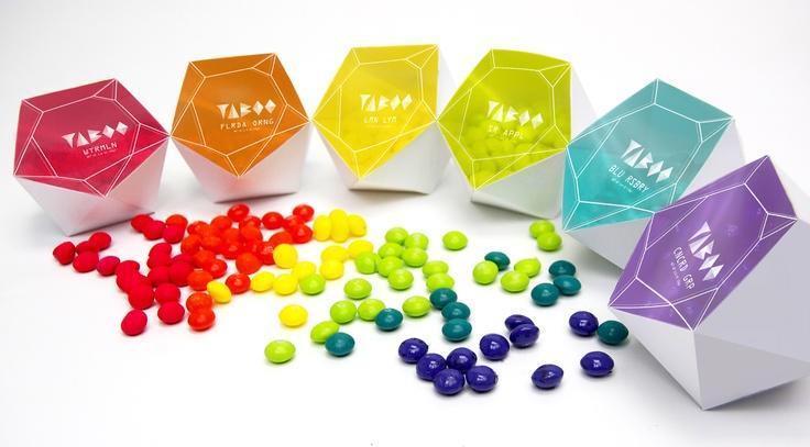 opakowania cukierków